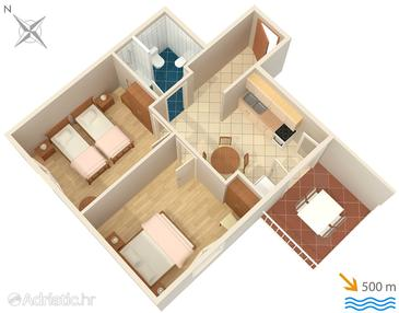Stari Grad, Plan in the apartment.
