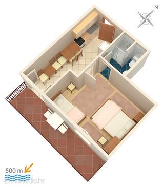 Stari Grad, Plan in the apartment.