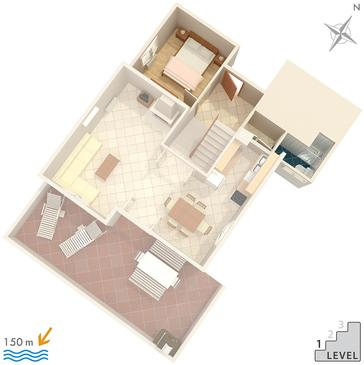 Okrug Donji, Plan kwatery w zakwaterowaniu typu house.