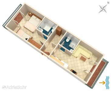 Pokrivenik, Plan in the apartment, (pet friendly) and WiFi.