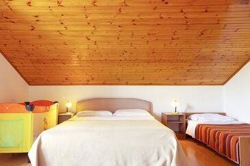 Smoljanac, Spavaća soba u smještaju tipa room, dostupna klima, kućni ljubimci dozvoljeni i WiFi.