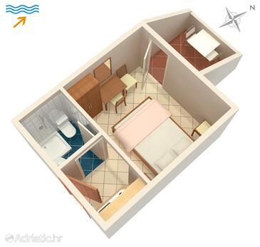 Žrnovska Banja, Plan in the studio-apartment, dopusteni kucni ljubimci i WIFI.