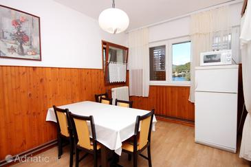 Žrnovska Banja, Dining room in the apartment, (pet friendly) and WiFi.