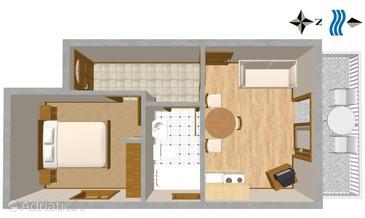 Mastrinka, Schema nell'alloggi del tipo apartment, WiFi.