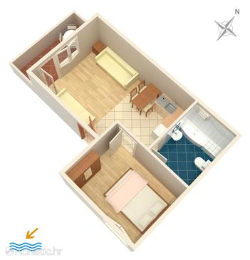 Sumpetar, Plan in the apartment.