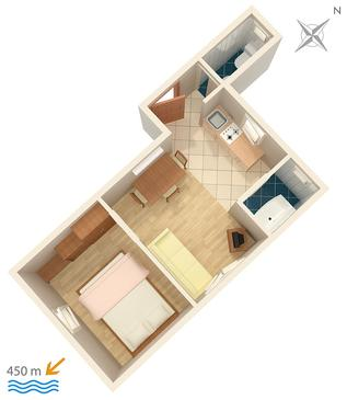 Dubrovnik, Plan in the apartment.