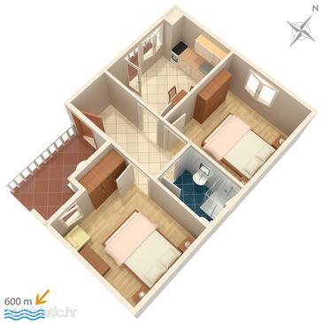 Povljana, Schema nell'alloggi del tipo apartment.
