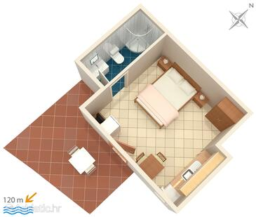 Zubovići, plattegrond in the studio-apartment, (pet friendly) en WiFi.