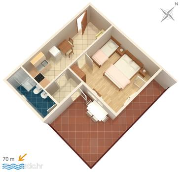Zaostrog, Plan in the apartment.
