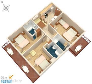 Drašnice, Plan in the apartment, dopusteni kucni ljubimci i WIFI.