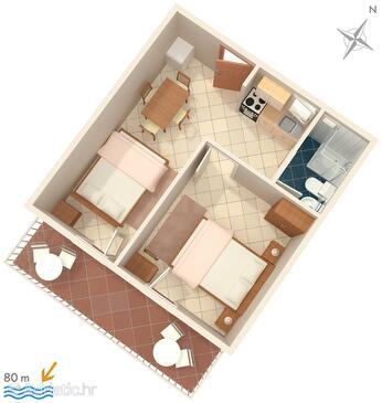 Igrane, Plan in the apartment.