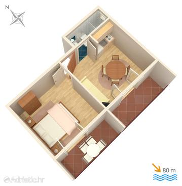 Gradac, Plan in the apartment.