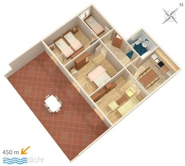 Grebaštica, Plan in the apartment.