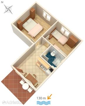 Banjole, Plan in the apartment.