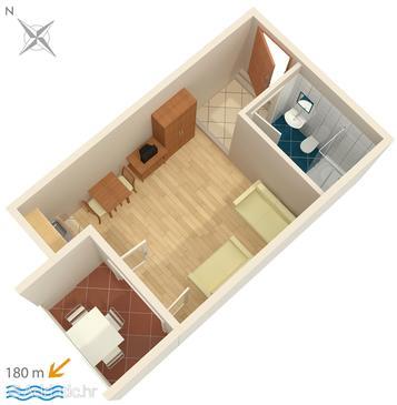 Potočnica, Plan in the studio-apartment, dopusteni kucni ljubimci i WIFI.