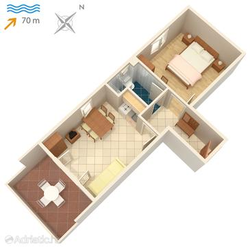 Vinjerac, Plan in the apartment, (pet friendly) and WiFi.