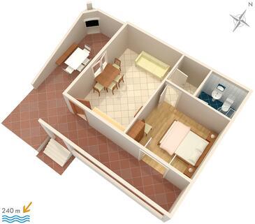 Sveta Nedilja, Proiect în unitate de cazare tip apartment, animale de companie sunt acceptate şi WiFi.