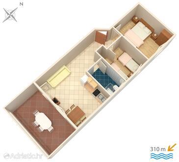 Caska, Plan in the apartment, dopusteni kucni ljubimci i WIFI.