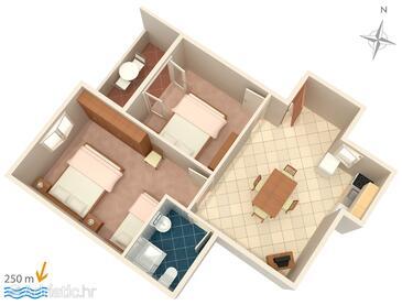 Mandre, Plan in the apartment, dopusteni kucni ljubimci.