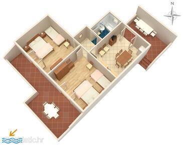 Stara Novalja, Proiect în unitate de cazare tip apartment, animale de companie sunt acceptate şi WiFi.