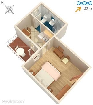Sreser, Plan in the apartment.