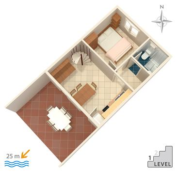 Jadrija, Plan kwatery w zakwaterowaniu typu house.