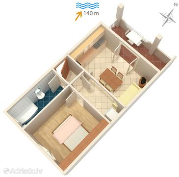Mastrinka, Plan in the apartment, (pet friendly) and WiFi.