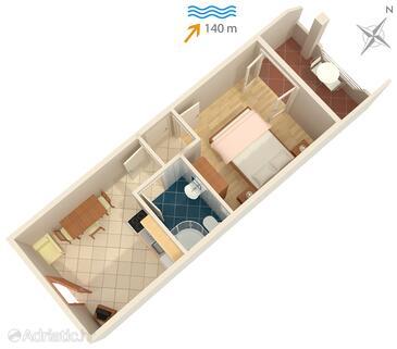 Mastrinka, Plan in the apartment.