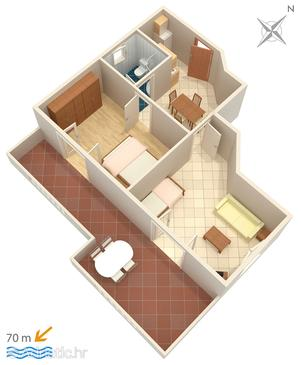Medići, Plan in the apartment, dopusteni kucni ljubimci.