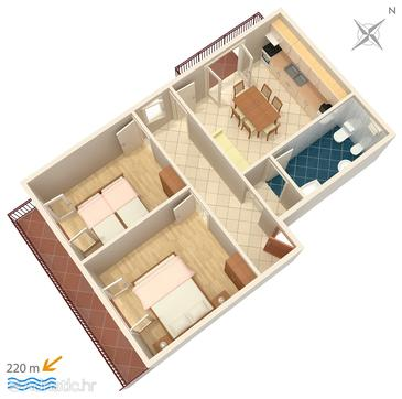 Grebaštica, Plan in the apartment, (pet friendly) and WiFi.