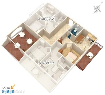 Grebaštica, Plan in the apartment, (pet friendly) and WiFi.