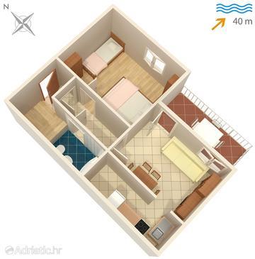 Okuklje, Plan in the apartment, WIFI.