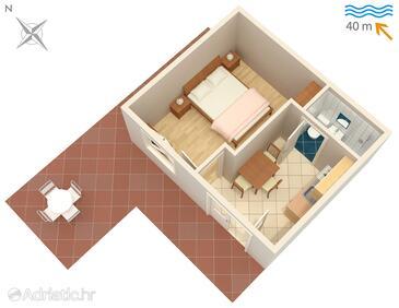 Kozarica, Plan in the apartment, (pet friendly).