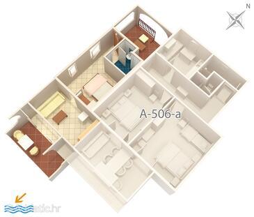 Brist, Plan in the apartment, dopusteni kucni ljubimci i WIFI.
