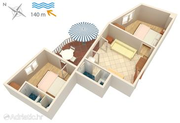 Jezera, Plan in the apartment.