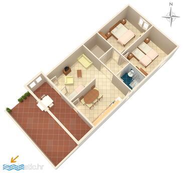 Mandre, План в размещении типа apartment, Домашние животные допускаются и WiFi.