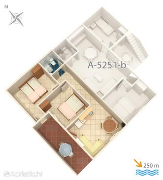 Mimice, Plan in the apartment, dopusteni kucni ljubimci i WIFI.