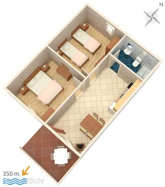 Bol, Plan in the apartment, (pet friendly) and WiFi.