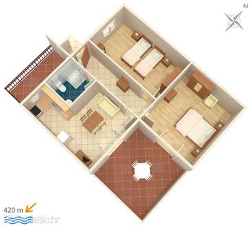 Tribunj, Plan in the apartment, (pet friendly) and WiFi.