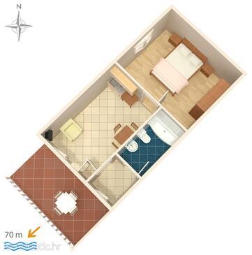 Stara Novalja, План в размещении типа apartment, WiFi.