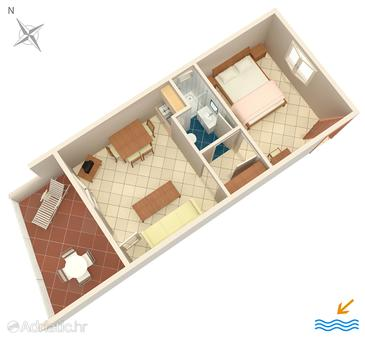 Mandre, Schema nell'alloggi del tipo apartment, WiFi.