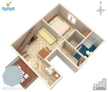 Gradac, Schema nell'alloggi del tipo apartment, animali domestici ammessi e WiFi.
