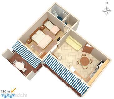 Promajna, Plan in the apartment.