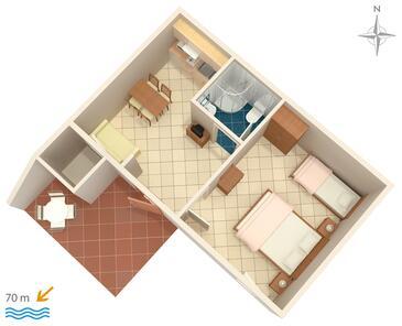 Baška Voda, Pôdorys v ubytovacej jednotke apartment, domáci miláčikovia povolení.