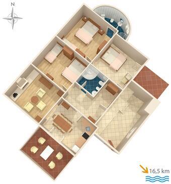 Sveti Martin, Plan in the house.