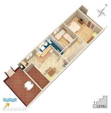 Rogoznica, План в размещении типа apartment, Домашние животные допускаются и WiFi.