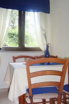 Mošćenička Draga, Dining room in the apartment, dopusteni kucni ljubimci i WIFI.