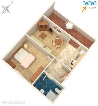 Stomorska, Plan in the apartment, dopusteni kucni ljubimci.