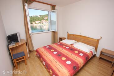 Zaglav, Ložnice v ubytování typu room, domácí mazlíčci povoleni a WiFi.