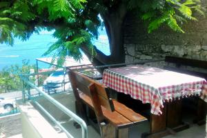 Holiday house with a parking space Igrane, Makarska - 8332